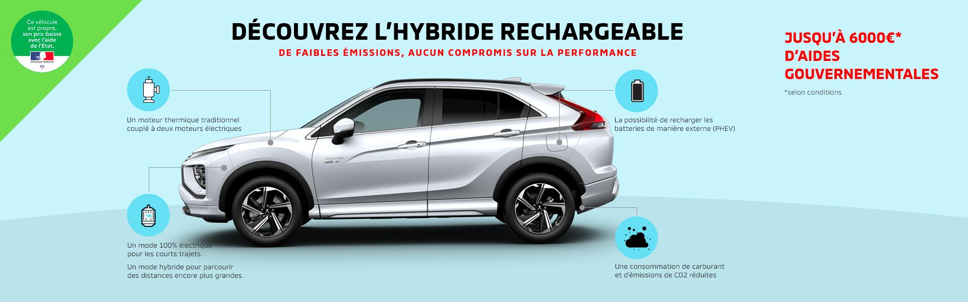 Qu'est-ce que  l'Hybride Rechargeable ?